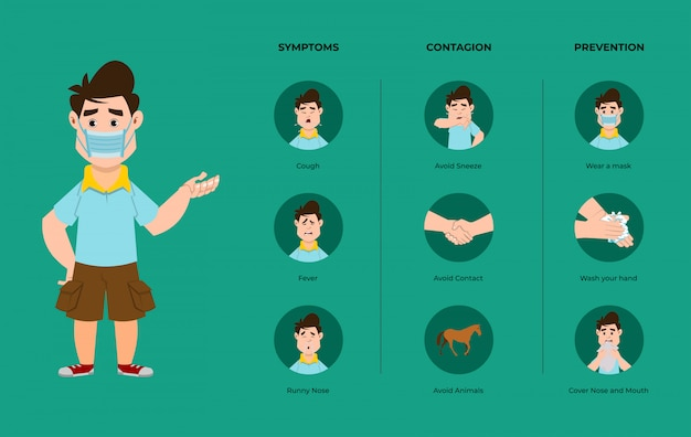 Infografiki informacyjne dotyczące koronawirusa