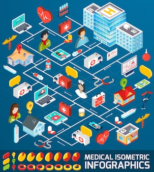Infografiki izometryczne medyczne