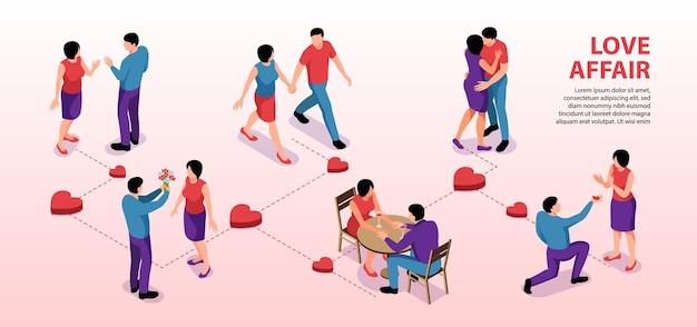 Infografiki izometryczny para