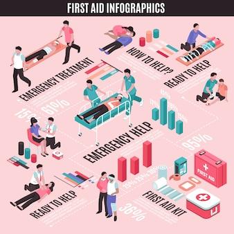Infografiki izometryczny pierwszej pomocy