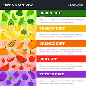 Infografiki jeść tęczę