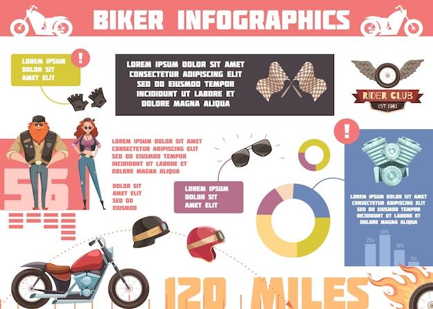 Infografiki jeźdźca
