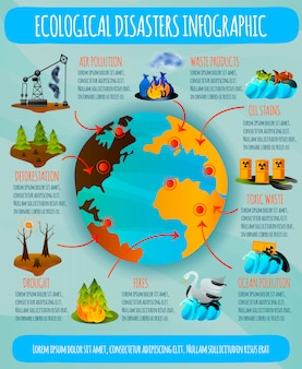 Infografiki katastrof ekologicznych