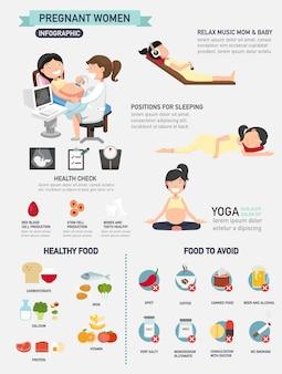 Infografiki kobieta w ciąży.