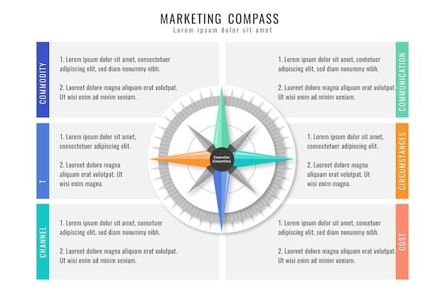 Infografiki kompasu w płaskiej konstrukcji