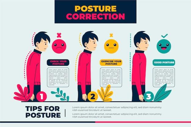 Infografiki korekcji postawy płaskiej