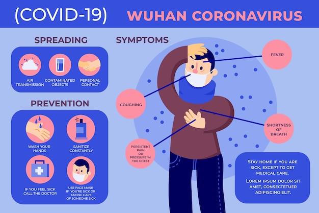 Infografiki koronawirusa