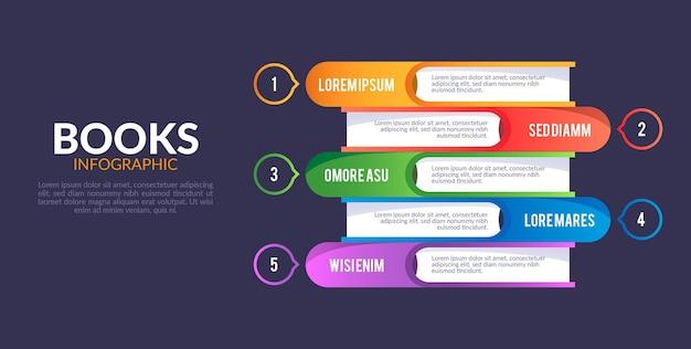 Infografiki książki szablonu gradientu