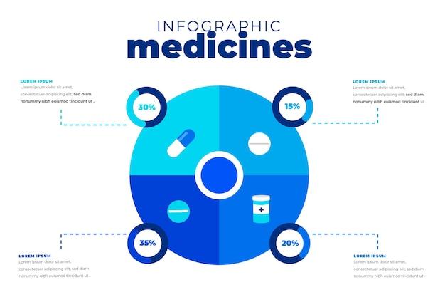 Infografiki leków w płaskiej konstrukcji