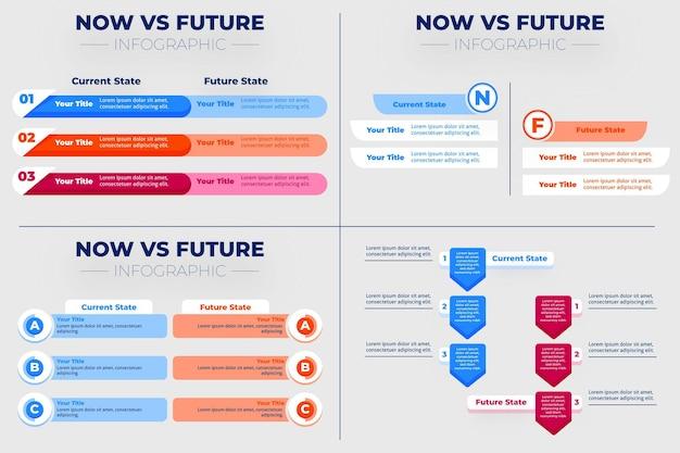 Infografiki liniowe teraz vs przyszłe