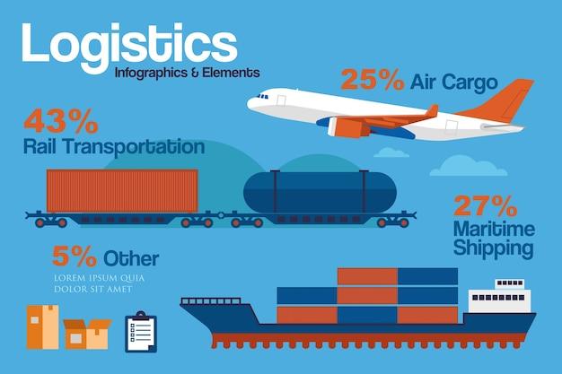 Infografiki logistyczne i wysyłki.