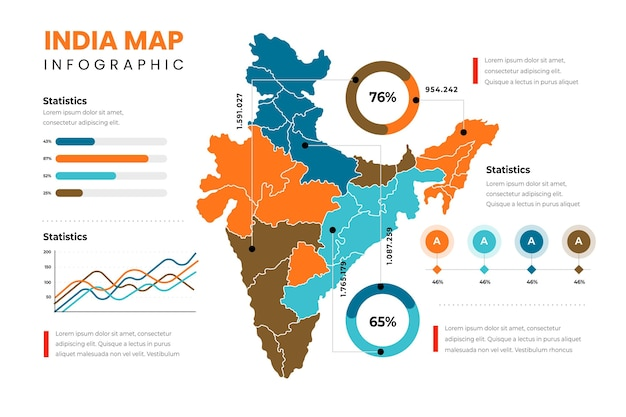 Infografiki mapa indii płaska konstrukcja