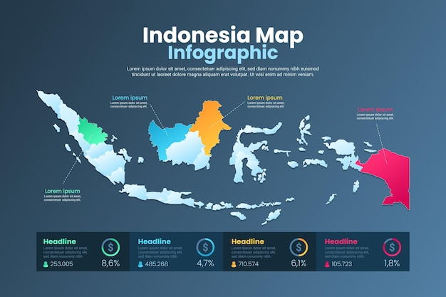 Infografiki mapy gradientu indonezji