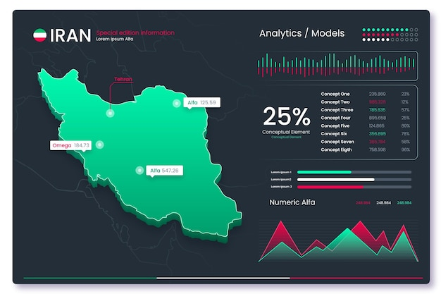 Infografiki mapy gradientu iranu