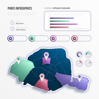 Infografiki mapy gradientu paryża z zabytkami