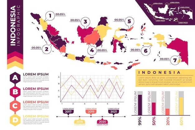 Infografiki mapy indonezji