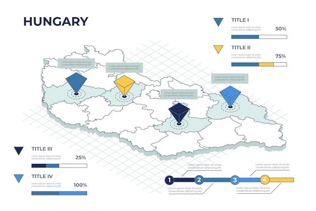 Infografiki mapy izometrycznej węgier