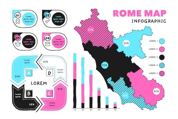 Infografiki mapy rzymskiej ręcznie rysowane