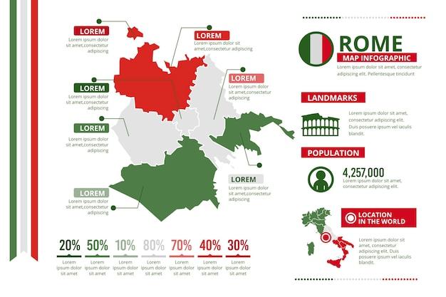Infografiki mapy rzymu płaska konstrukcja