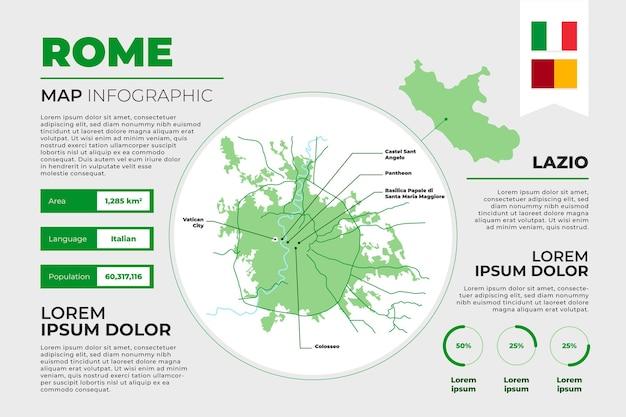Infografiki mapy rzymu w płaskiej konstrukcji