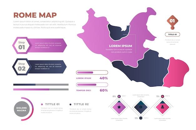 Infografiki mapy rzymu w stylu gradientu