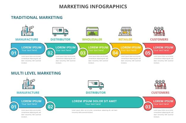 Infografiki marketingowe w płaskiej konstrukcji