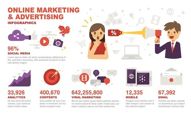 Infografiki marketingu online i reklamy