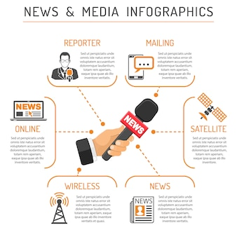 Infografiki medialne i informacyjne