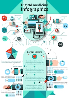 Infografiki medycyny cyfrowej