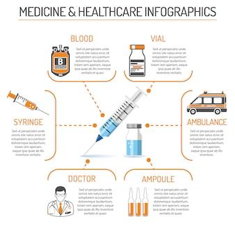Infografiki medycyny i opieki zdrowotnej