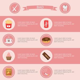 Infografiki medyczne i stomatologiczne. szablon plakatu z tabelą z produktami szkodliwymi i uszkadzającymi zęby oraz miejscem na tekst. okrągłe ikony z jedzeniem, kawą i papierosami na różowym tle. płaski styl.