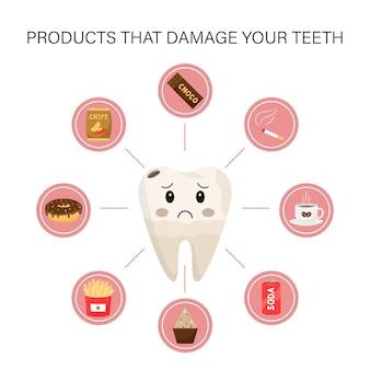 Infografiki medyczne. produkty niszczące i szkodliwe dla szkliwa zębów. smutny, cętkowany, żółty ząb z próchnicą otoczony jest okrągłymi ikonami z produktami. ilustracja w stylu kreskówki na białym tle