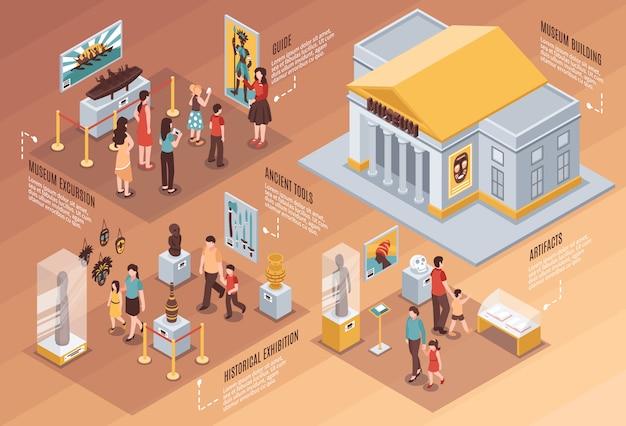 Infografiki muzeum izometryczny