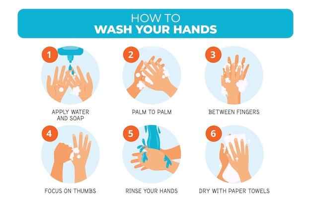 Infografiki mydła i spłukiwania rąk