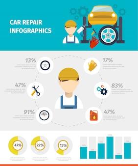 Infografiki naprawy samochodu
