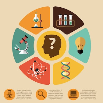 Infografiki nauki biotechnologii chemii