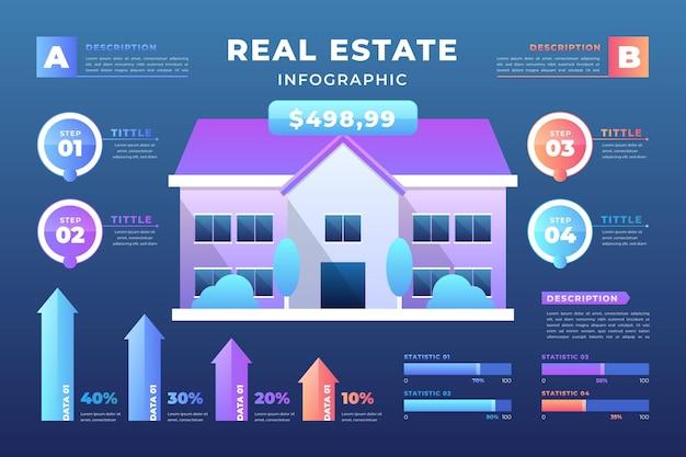 Infografiki nieruchomości w stylu gradientowym