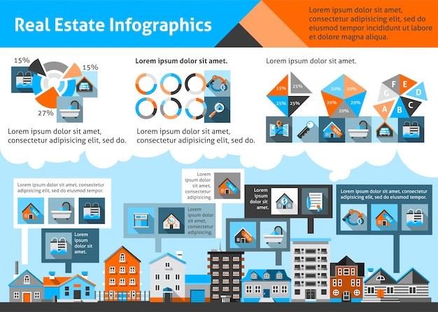 Infografiki nieruchomości