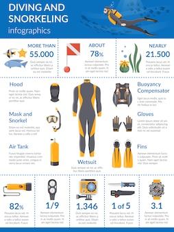 Infografiki nurkowania i snorkeling