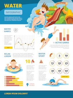 Infografiki o grach wodnych