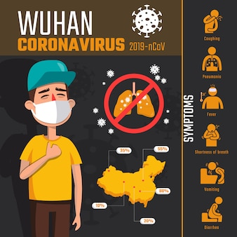 Infografiki objawów wuhan coronavirus.