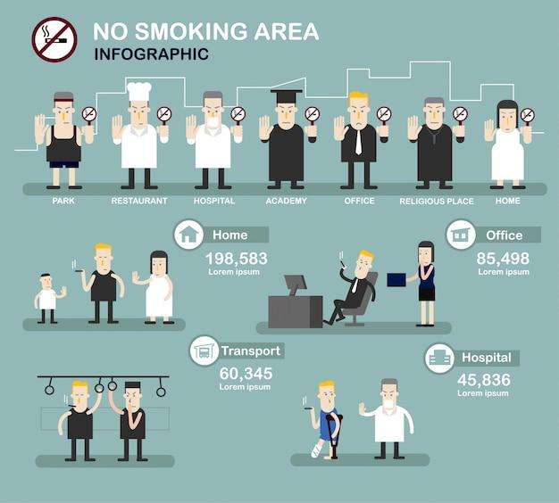 Infografiki obszaru dla niepalących
