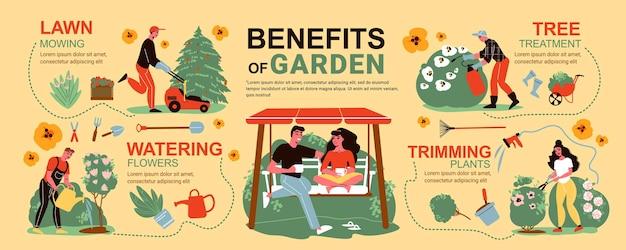 Infografiki ogrodnicze z postaciami ilustracji ogrodników