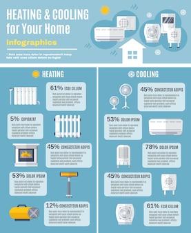 Infografiki ogrzewania i chłodzenia