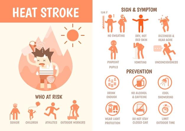 Infografiki opieki zdrowotnej o udar cieplny