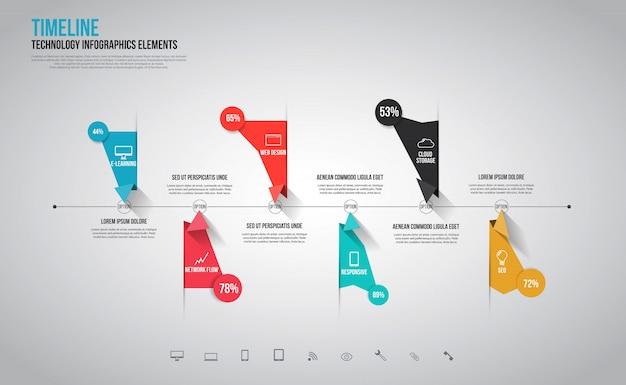Infografiki osi czasu, elementy i ikony