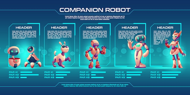 Infografiki osi czasu ewolucji robota towarzyszącego