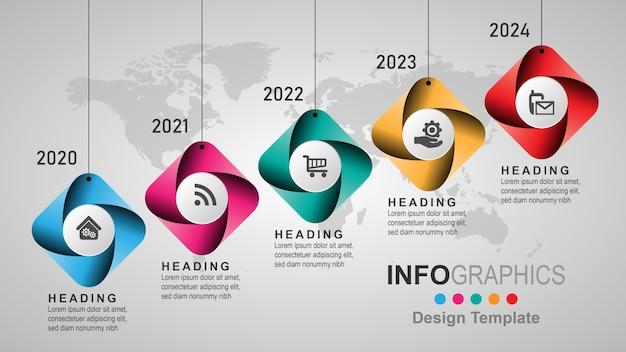 Infografiki osi czasu procesów biznesowych