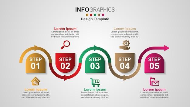 Infografiki osi czasu procesu biznesowego 5 kroków.