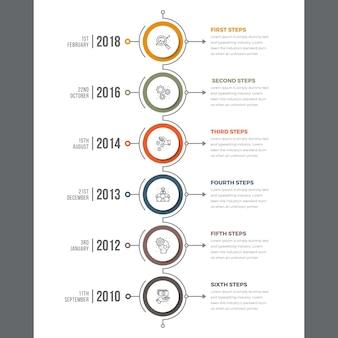 Infografiki osi czasu w pionie